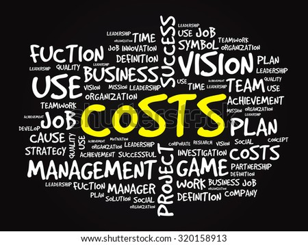 Hand drawn COSTS business concept in word tag cloud background - stock photo