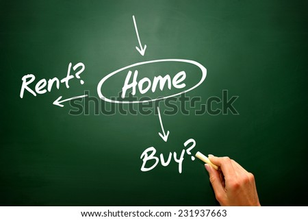 Hand drawn Decide concept buy or rent for the home on blackboard, presentation background - stock photo
