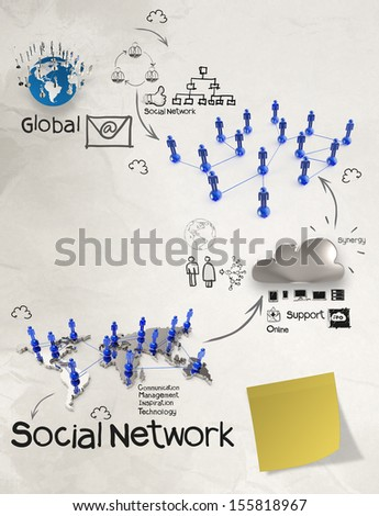 hand drawn diagram of social network structure with sticky note as concept - stock photo