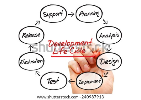 Hand drawn flow chart of life cycle development process, business concept - stock photo