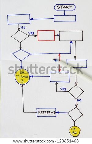 Hand drawn flowchart diagram in a napkin - stock photo