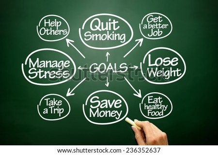 Hand drawn Goals flow chart, business concept on blackboard - stock photo