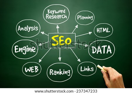 Hand drawn SEO - Search Engine Optimization mind map, business concept on blackboard - stock photo