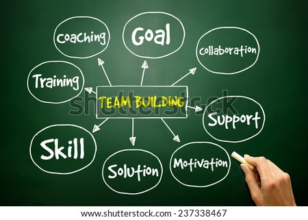 Hand drawn Team Building mind map, business concept on blackboard - stock photo