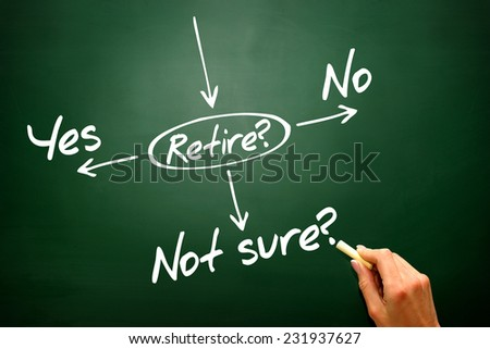 Hand drawn The risk to take the retirement on blackboard, presentation background - stock photo