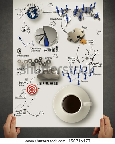 hand holding 3d coffee cup on  business strategy diagram as concept - stock photo