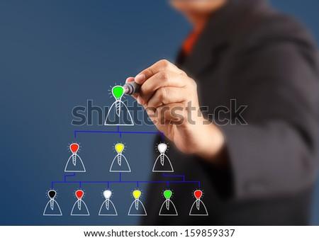 Hand of Business man write team work diagram on screen  - stock photo