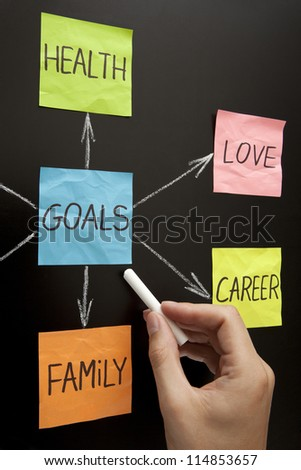 Hand showing goals diagram made with sticky notes on blackboard - stock photo