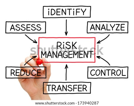 Hand sketching Risk Management flow chart with red marker on transparent wipe board. - stock photo