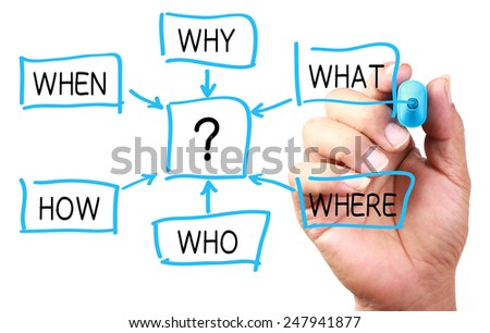 Hand with blue marker drawing Question Chart on transparent white board. - stock photo