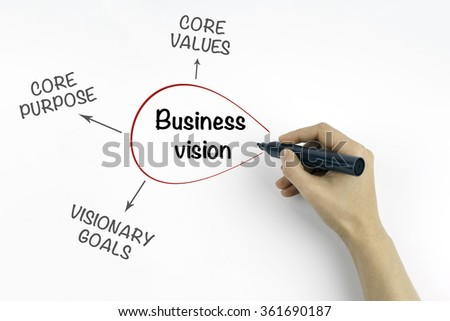 Hand with marker writing Business vision concept - stock photo