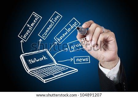 Hand with pen drawing laptop isolated on whiteboard - stock photo