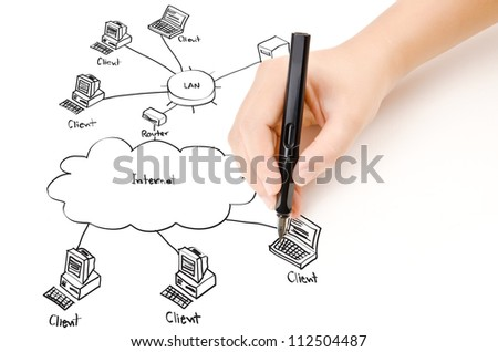 Hand write LAN Network diagram on the whiteboard. - stock photo