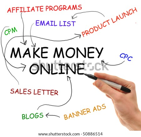 "Hand writes on isolated white background the elements of the extremely popular ""Make Money Online"" niche that consumes the internet - stock photo"