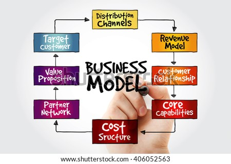 Hand writing Business Model mind map flowchart business concept for presentations and reports - stock photo