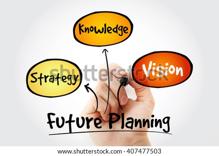 Hand writing Future planning (knowledge, strategy, vision) mind map flowchart business concept for presentations and reports - stock photo