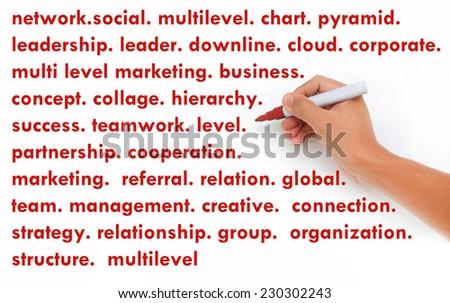 Hand writing multi level marketing in word - stock photo