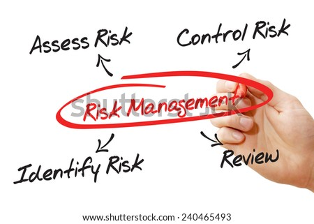 Hand writing Risk Management concept - stock photo