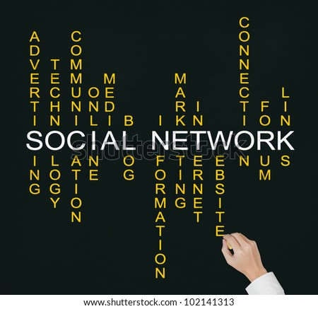 hand writing social network concept by crossword of related word such as internet, technology, advertising, online, marketing, media etc. - stock photo