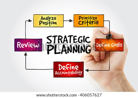 Hand writing Strategic Planning mind map flowchart business concept for presentations and reports - stock photo