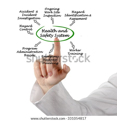 Health and Safety System - stock photo