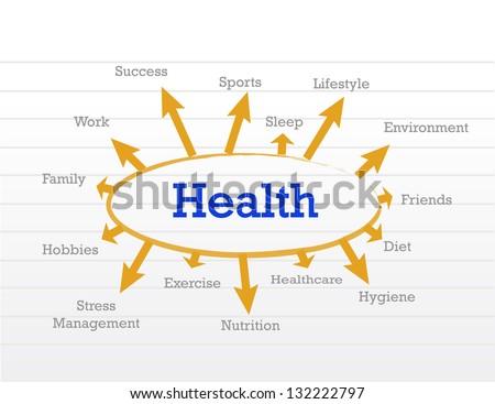 Health concept diagram illustration design over white - stock photo