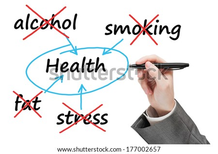 Health concept isolated on white. Man crossing over smoking, alcohol, fat, stress. - stock photo