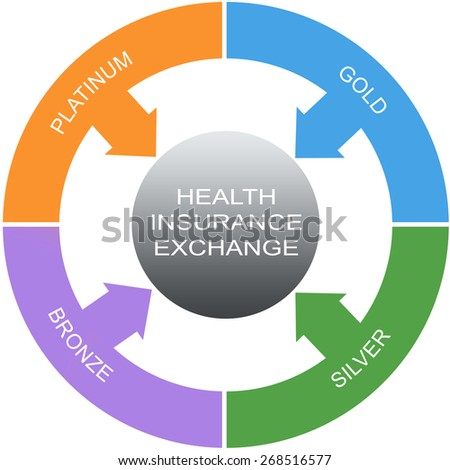 Health Insurance Exchange Word Circles Concept with great terms such as silver, gold, bronze and more. - stock photo
