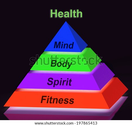 Health Pyramid Sign Meaning Mind Body Spirit Holistic Wellbeing - stock photo