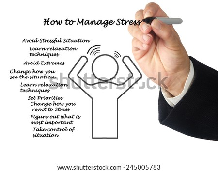 How to Manage Stress  - stock photo