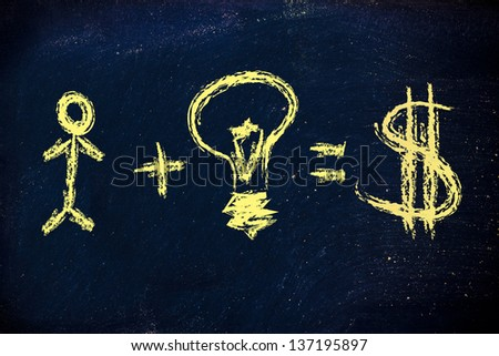 human capital and good ideas make a business successful with good earnings (dollar version) - stock photo