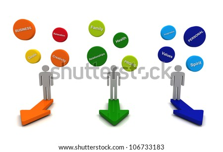 Human 3D render business plan bubble diagram floating and arrow direction concept color - stock photo