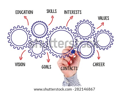 Human Hand Drawing Gears and Writing Career words Concept on Whiteboard - stock photo