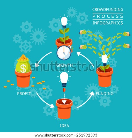 Idea funding, growth and profit. Crowdfunding process infographics - stock photo