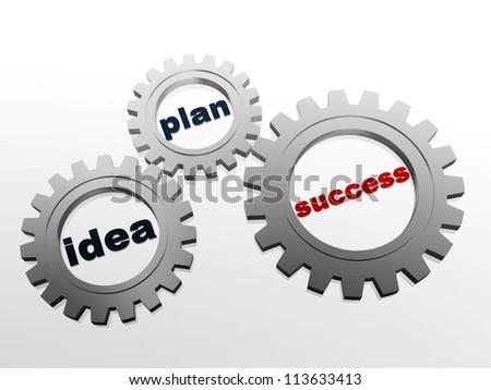 idea, plan, success - words in 3d grey cam-gears - stock photo