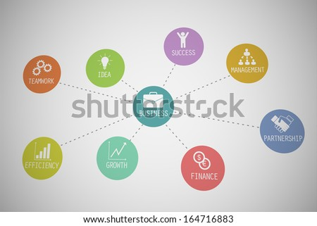 Illustration presents various terms realted to business. May represent conceptual company performance. Colorful vector images on a white backgound. - stock photo