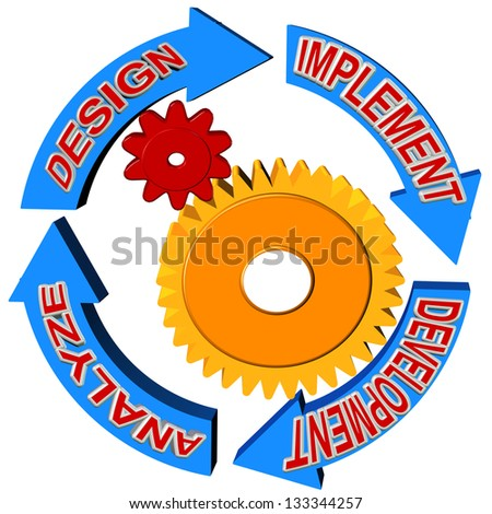 implement design analyze development - stock photo