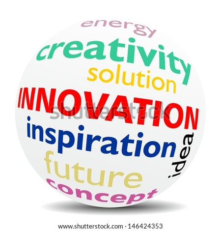 INNOVATION, as a creative inspiration in a word cloud  designed in a 3D sphere with shadow - stock photo