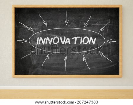 Innovation - 3d render illustration of text on black chalkboard in a room. - stock photo