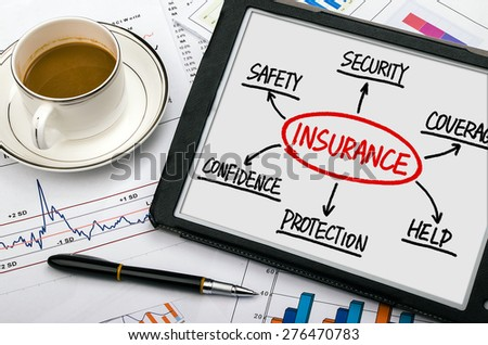 insurance concept flowchart hand drawing on blackboard - stock photo
