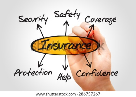 Insurance flow chart directions, business concept - stock photo