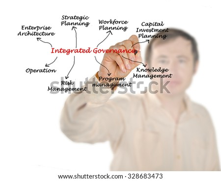 Integrated Governance - stock photo