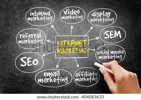 Internet marketing mind map business concept on blackboard - stock photo