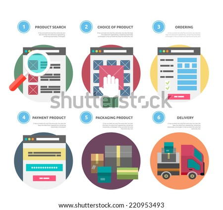 Internet shopping process of purchasing and delivery. Business online sale icon. Poster concept  buying product via online shop e-commerce ideas symbol shopping elements in flat design. Raster version - stock photo