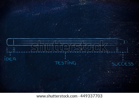 invention process diagram with pencil metaphor, long testing phase after coming up with an idea before reaching success - stock photo