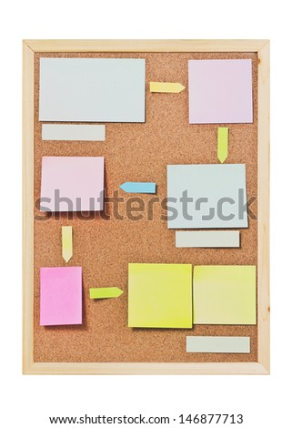 Isolated cork board with blank  paper notes - stock photo
