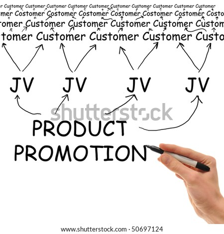 Joint Venture Partners can promote your product and give you lots of sales. - stock photo