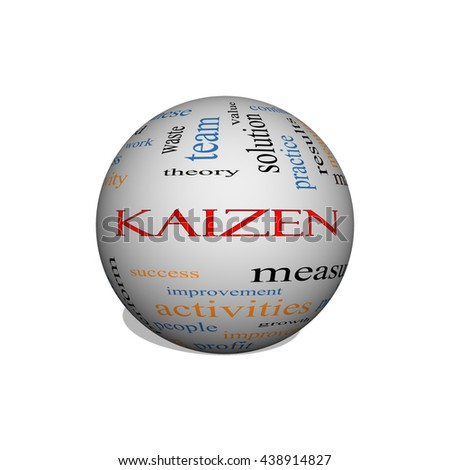 Kaizen 3D sphere Word Cloud Concept with great terms such as improvement, positive, success and more. - stock photo