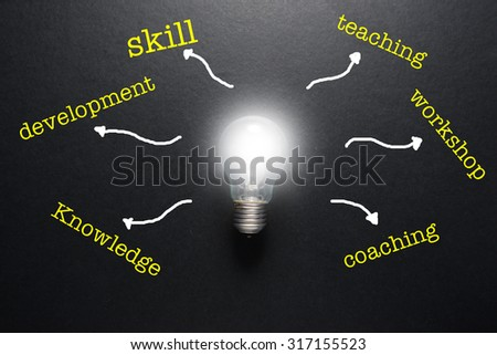 Knowledge Concept with idea word - stock photo