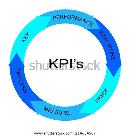 KPI's Blue Word Circle Concept with great terms such as Key Performance Indicators and more. - stock photo